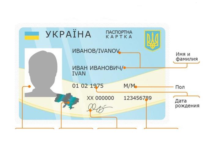 Биометрический паспорт украинца