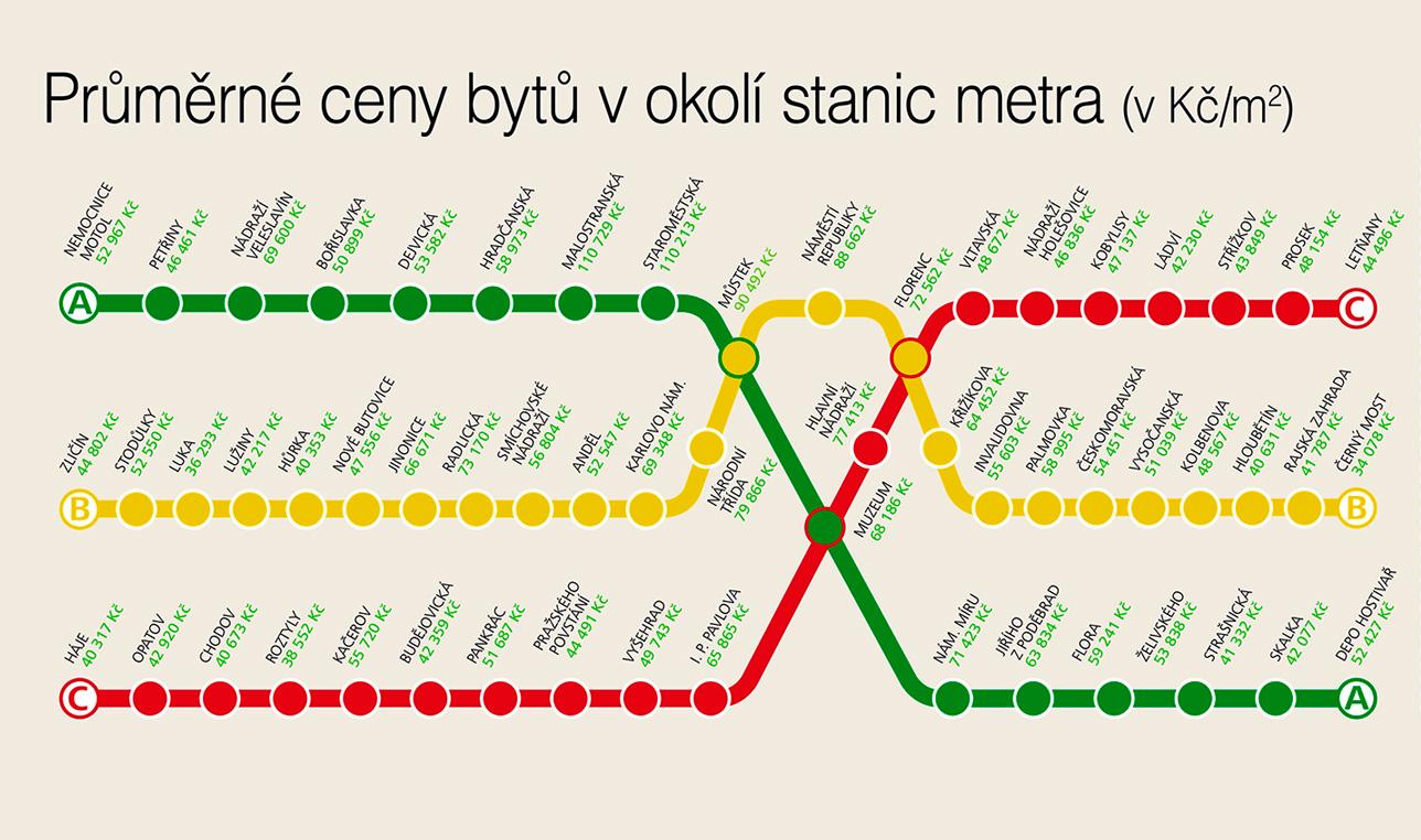 Inform Praha Opublikovana Karta Cen Na Kvartiry U Stancij