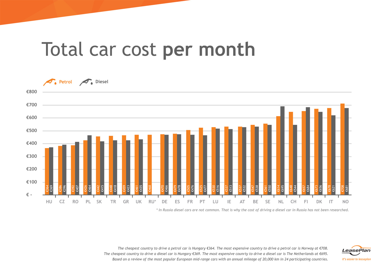 Total-car-cost-per-month