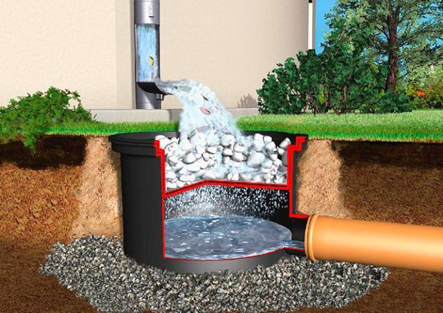 Чехия введет дотации для желающих экономить воду